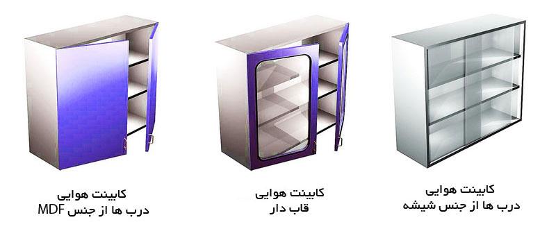 انواع کابینت های آزمایشگاهی